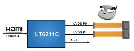 LT6211C