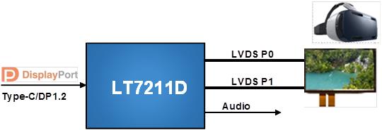 LT7911D-Converter-Lontium Semiconductor